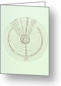 Ptolemaic Greeting Cards - Ptolemaic World System Greeting Card by Dr Jeremy Burgess