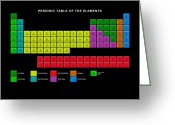 Periodic Greeting Cards - Standard Periodic Table, Element Types Greeting Card by Victor Habbick Visions