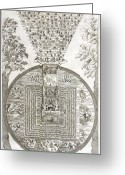 Cosmogony Greeting Cards - Tibetan Cosmology, 18th Century Artwork Greeting Card by Asian And Middle Eastern Divisionnew York Public Library