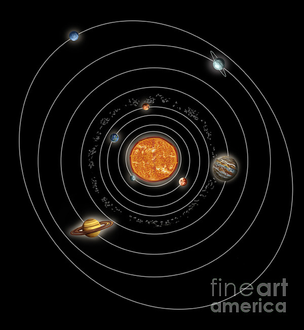 solar system orbit and rotation - photo #41