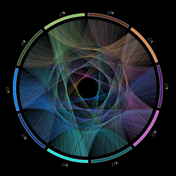 Flow Of Life Flow Of Pi Print by Cristian Ilies Vasile
