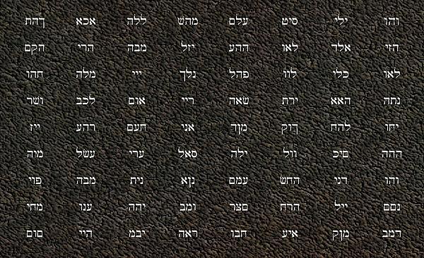 72 Names Of God Print by James Barnes