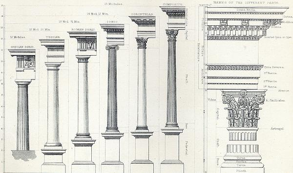 Architecture i orders of architecture engraved by charles for 5 orders of architecture