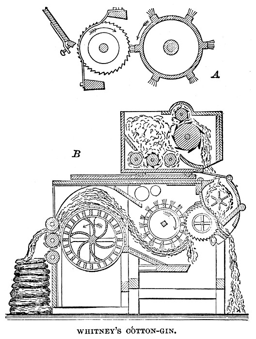 cotton gin coloring pages - photo#1
