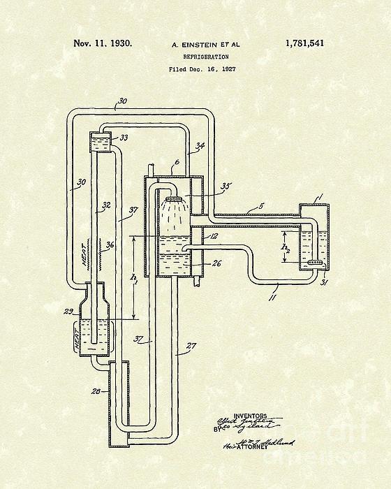 Einstein Refrigerator 1930 Patent Art Print by Prior Art Design