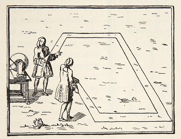 Experience De Le Monnier Sur Lat Print by French School