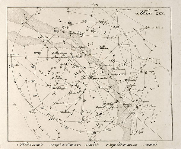 Milky Way Constellations, 1829 Print by Science Photo Library