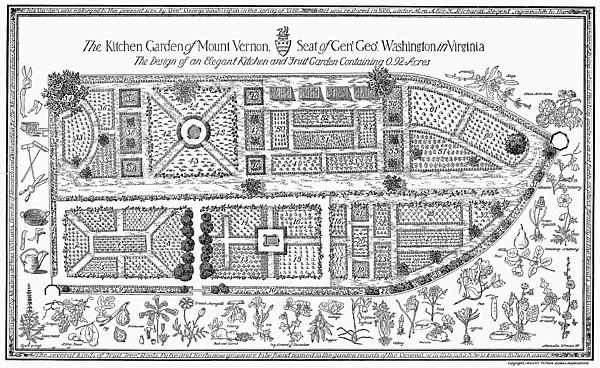 Mount Vernon: Garden Print by Granger