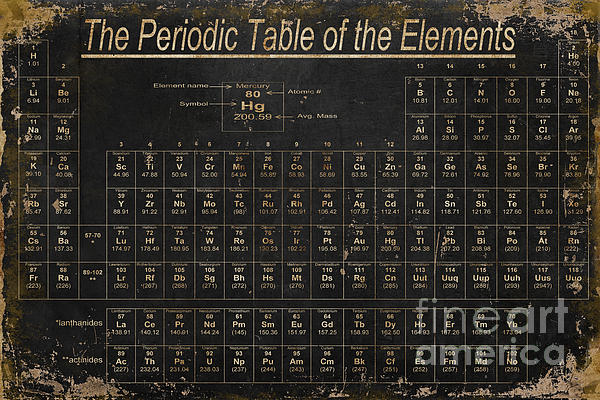 Periodic Table Of The Elements Print by Grace Pullen
