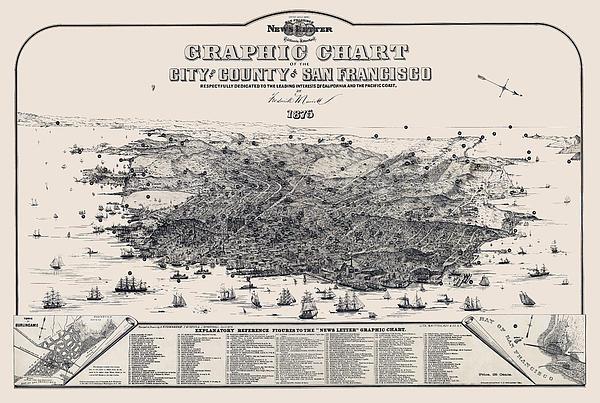 San Francisco Graphic Map 1875 Print by Daniel Hagerman