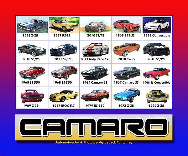 The Camaro Poster Print by Jack Pumphrey