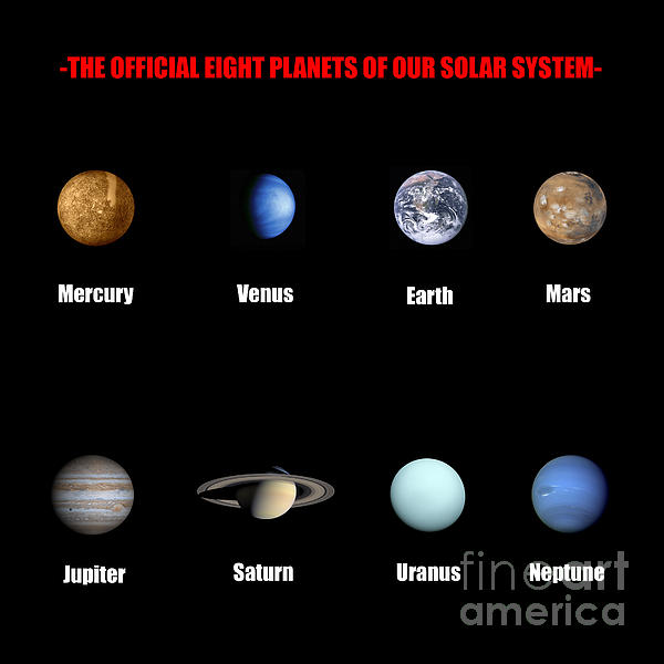 The Official Eight Planets Of Our Solar System by Georgios ...