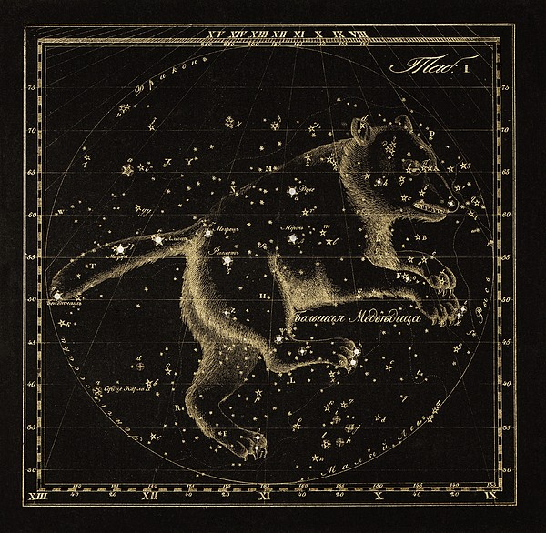 Ursa Major Constellation, 1829 Print by Science Photo Library