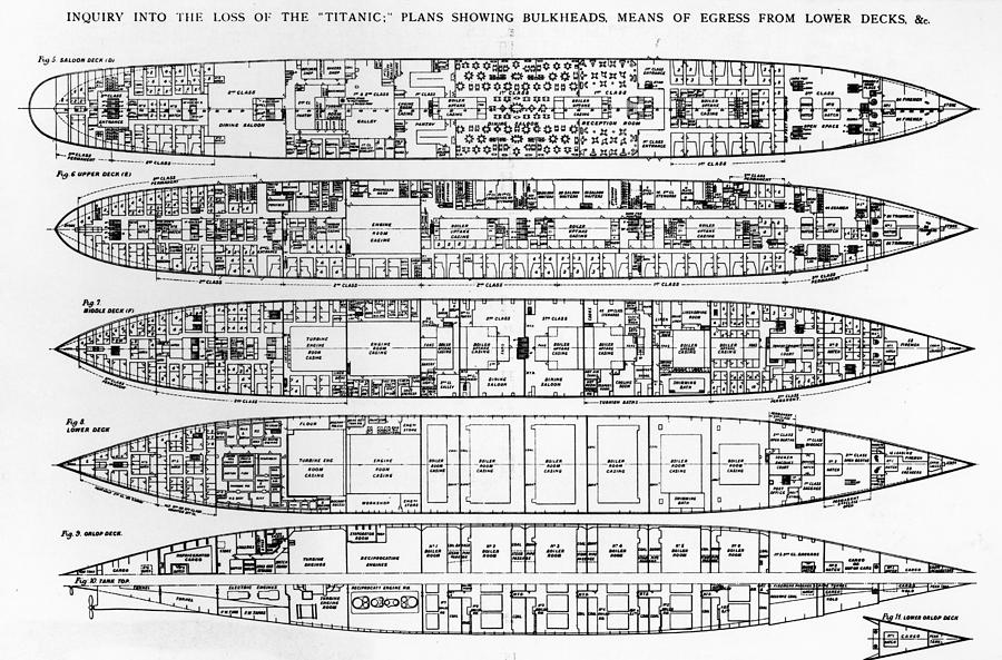 Inquiry In The Loss Of The Titanic Cross Sections Of The Ship  Photograph