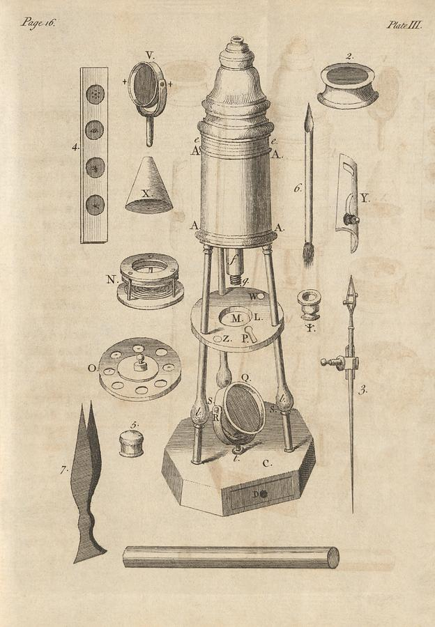 18th Century Microscope, Artwork Photograph