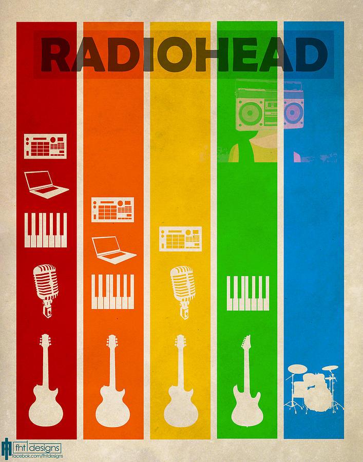 Radiohead Artwork Radi...