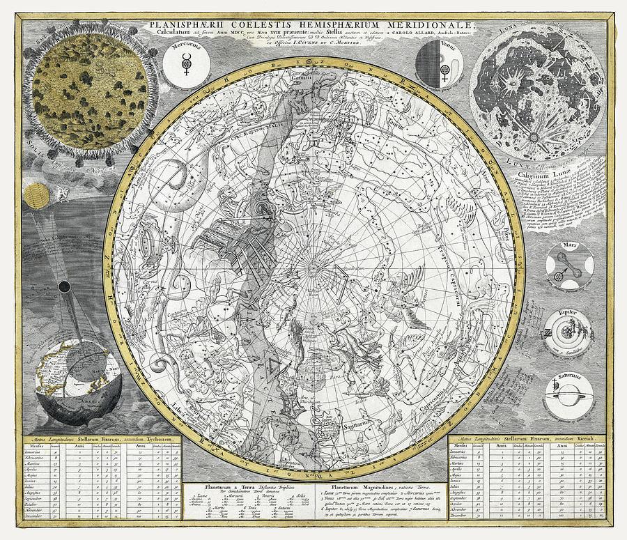 1700 Celestial Planisphere Photograph