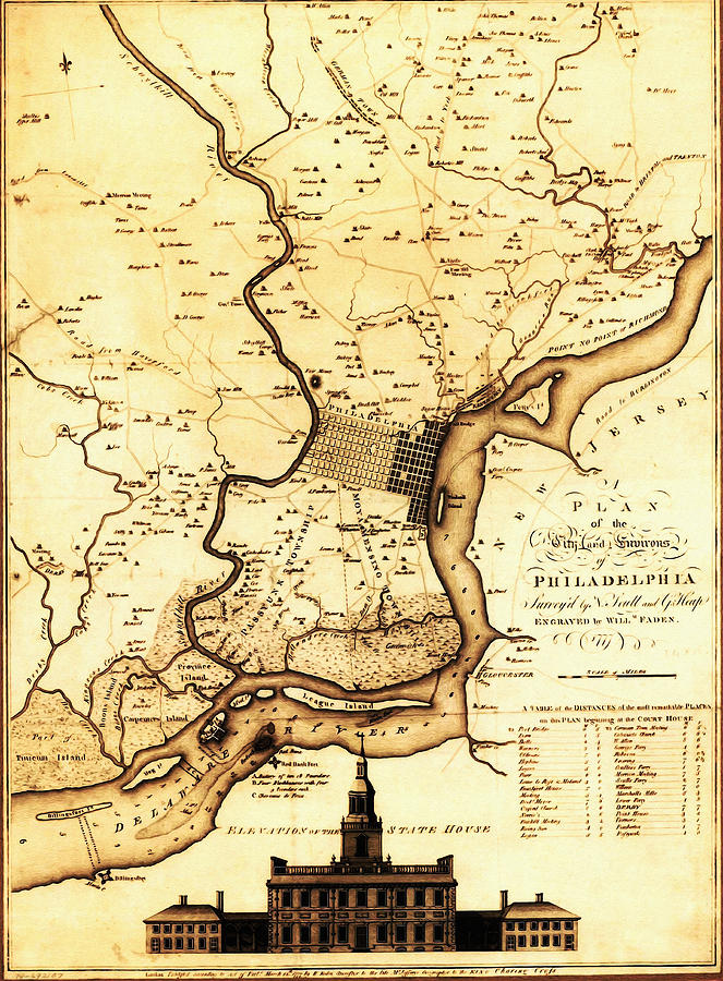 1777 Philadelphia Map Drawing - 1777 Philadelphia Map by Scull and Heap