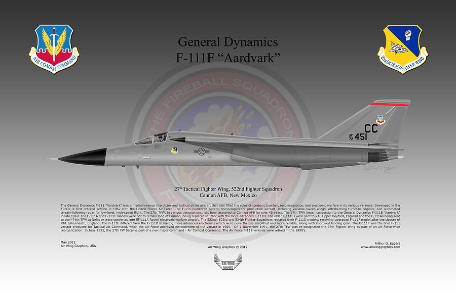 General Dynamics F-111f Aardvark Digital Art