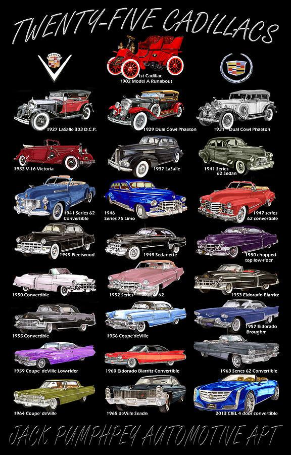 Cadillac Poster  Painting