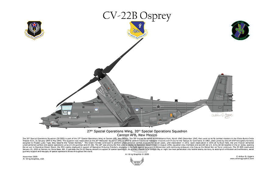 Cv-22b Osprey 20th Sos Digital Art