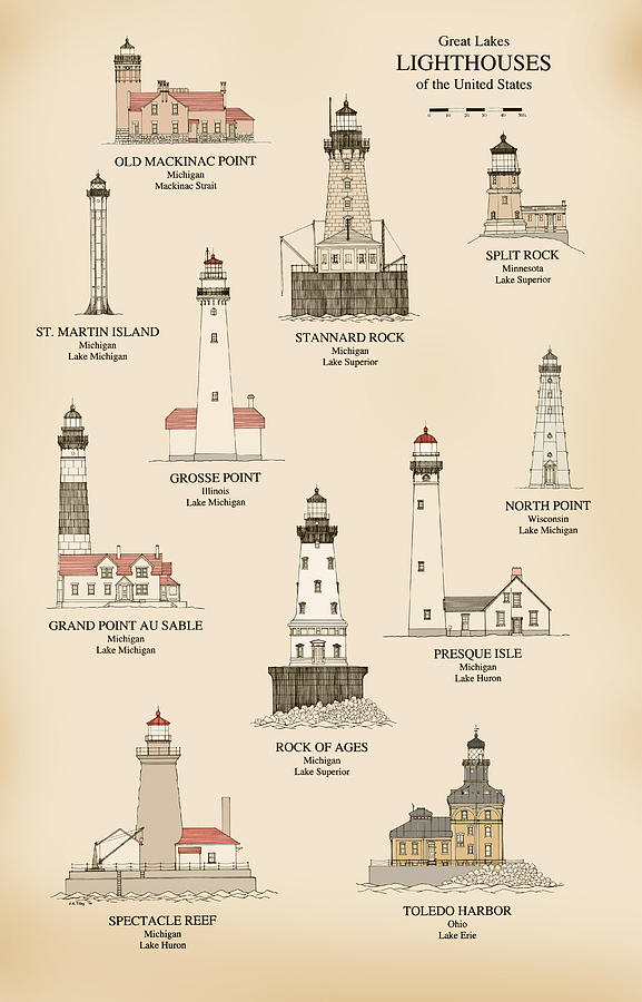 Lighthouses Of The Great Lakes Drawing  - Lighthouses Of The Great Lakes Fine Art Print
