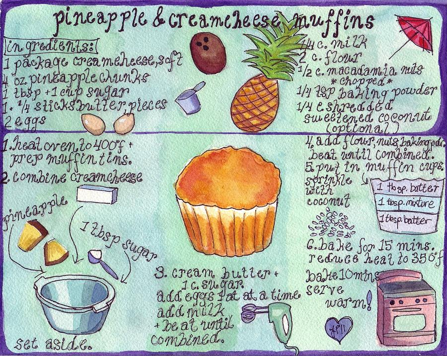 Muffin Illustrated Recipe Painting  - Muffin Illustrated Recipe Fine Art Print