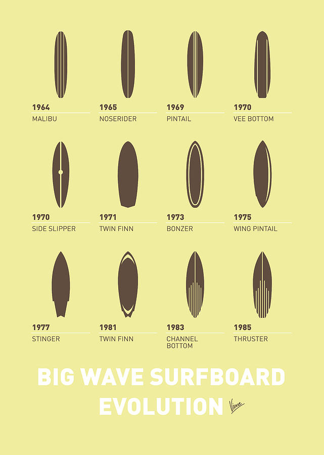My Evolution Surfboards Minimal Poster Digital Art