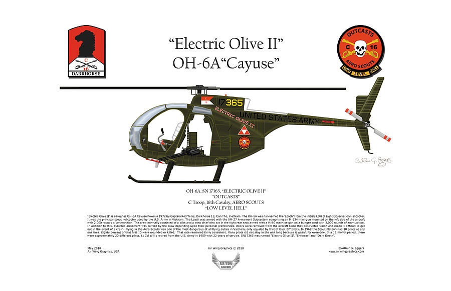 Helicopter Digital Art - Oh-6a Electric Olive II Loach by Arthur Eggers