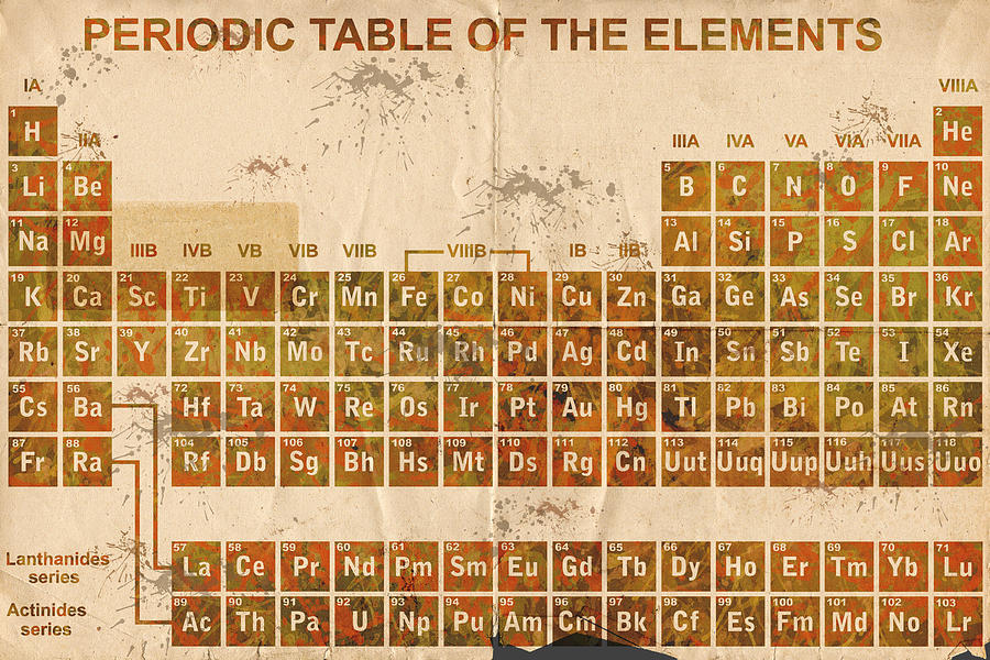 Periodic Table Of The Elements 2 Digital Art By Paulette B