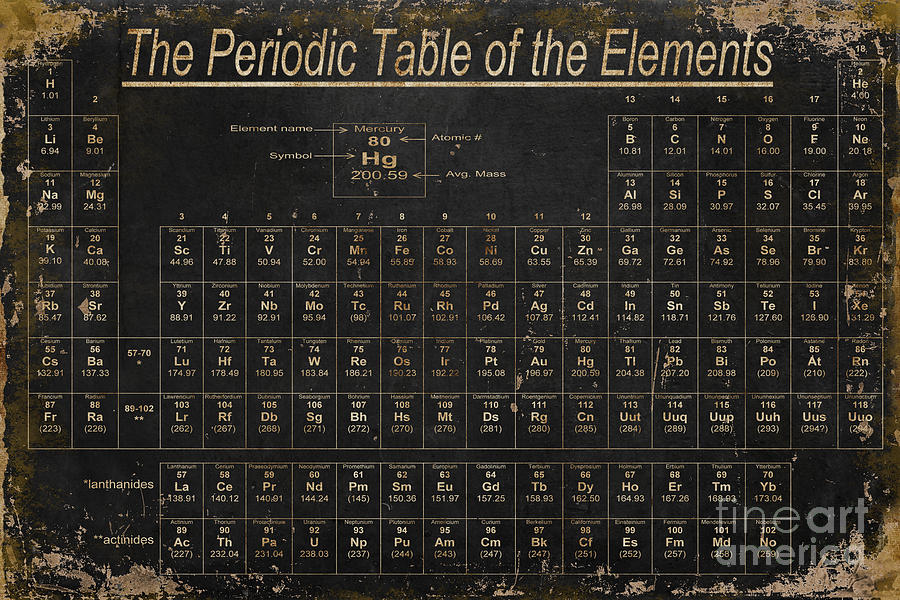 Periodic Table Of The Elements Painting - Periodic Table Of The Elements by Grace Pullen