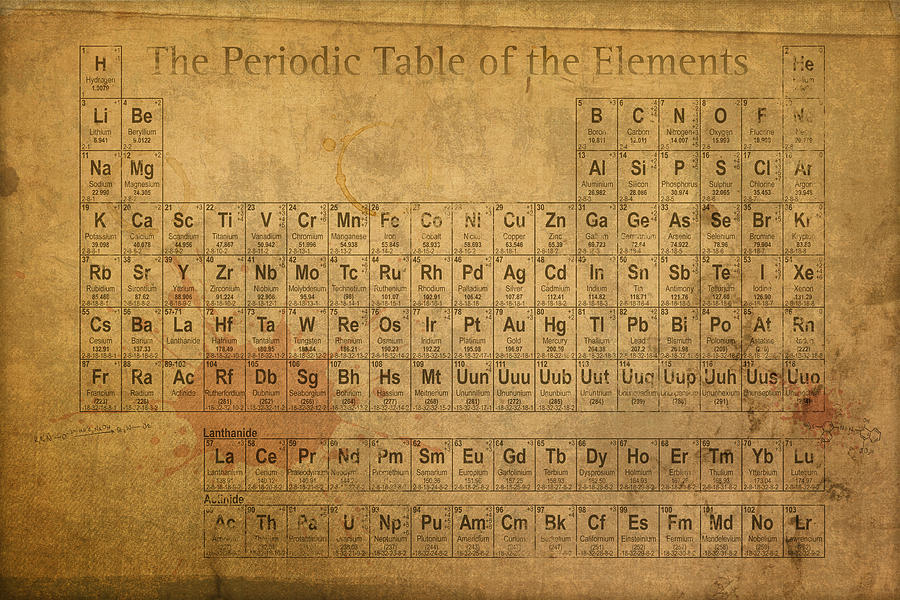 periodic table vintage