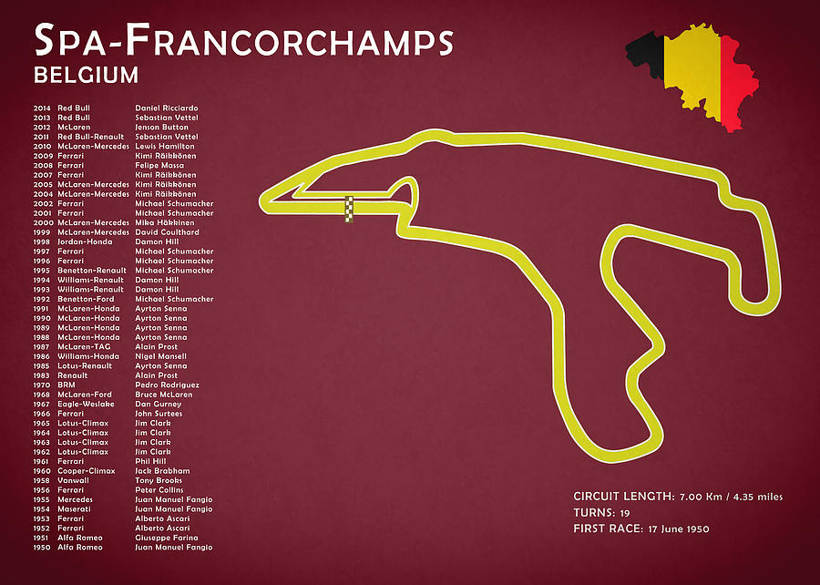 Spa Francorchamps Photograph