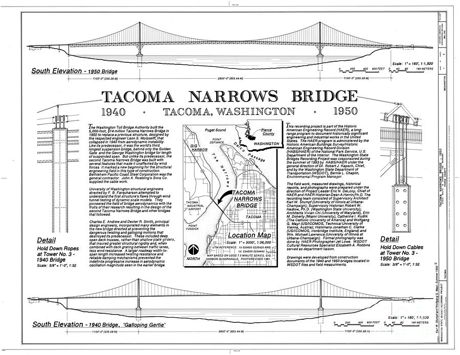 Tacoma Narrows Bridge Habs P1 Photograph  - Tacoma Narrows Bridge Habs P1 Fine Art Print