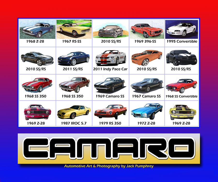 The New Camaro Poster Features 1st Generation Camaro�s All-new Painting - The Camaro Poster by Jack Pumphrey