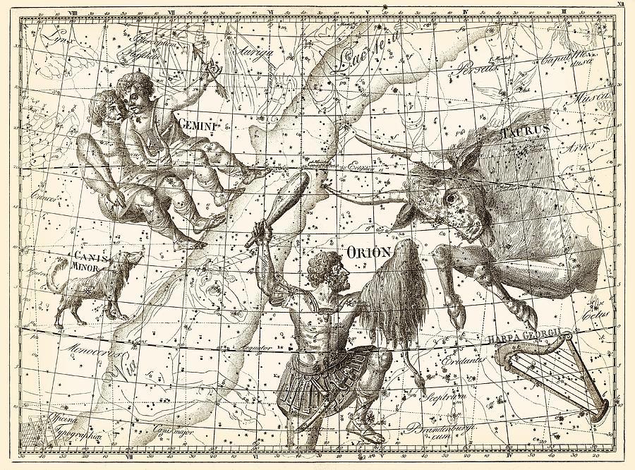 Uranographia Constellations, 1801 Photograph