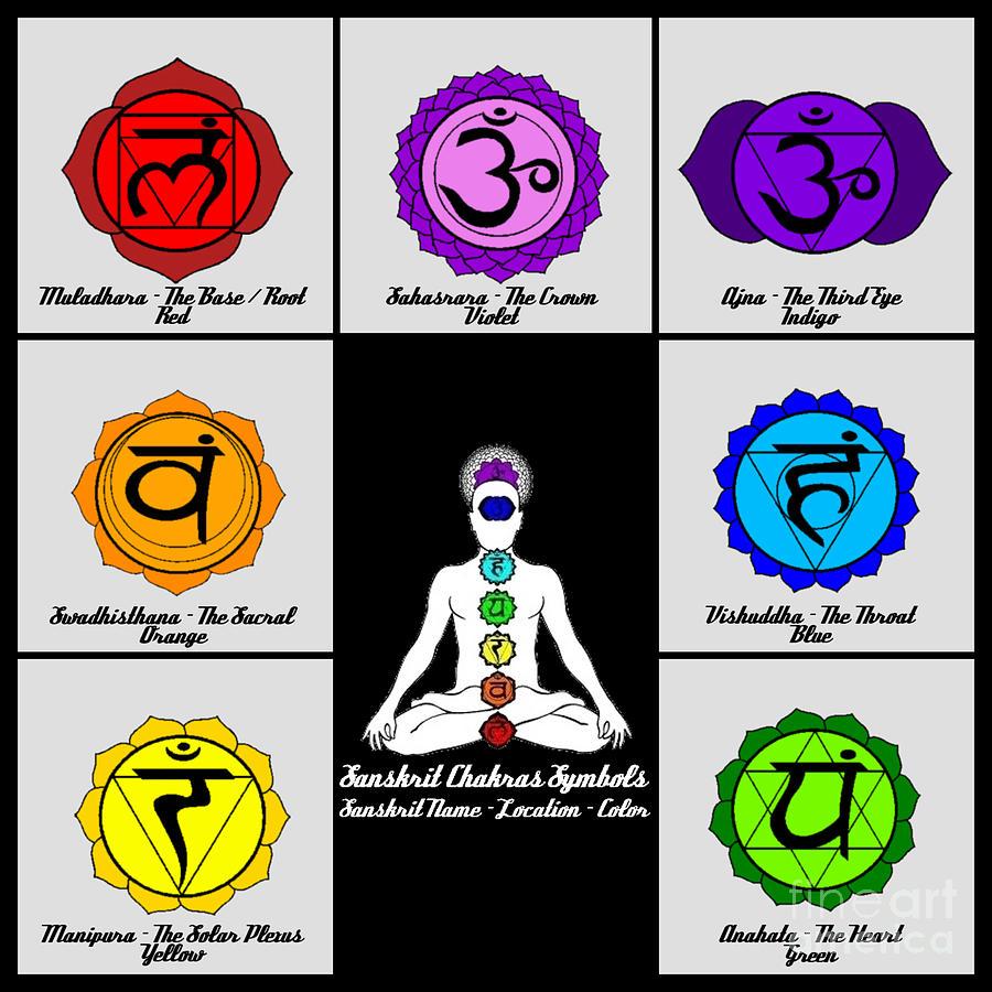 Yoga Reiki Seven Chakra Symbols Chart Digital Art