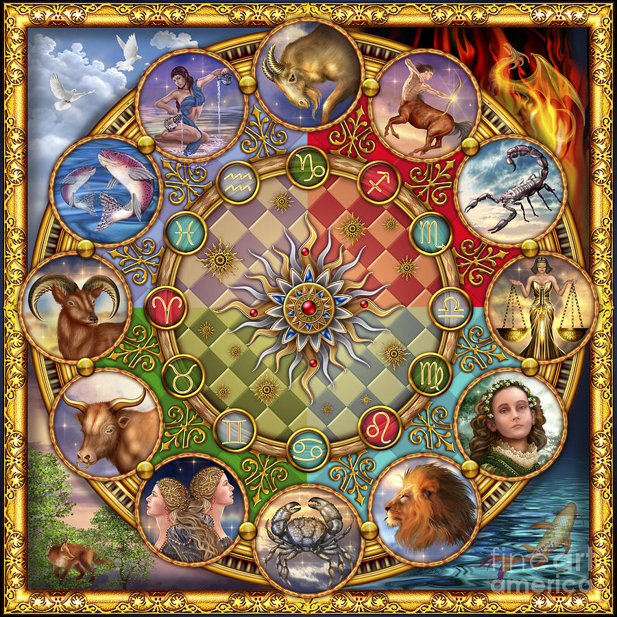 Zodiac Mandala Digital Art