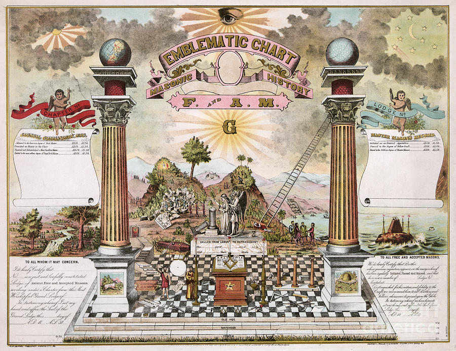 Freemason Emblematic Chart Painting  - Freemason Emblematic Chart Fine Art Print