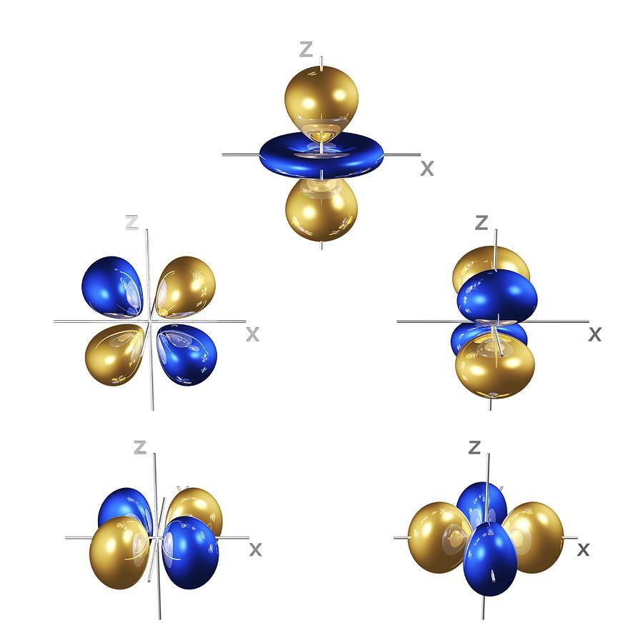 3d Electron Orbitals Photograph
