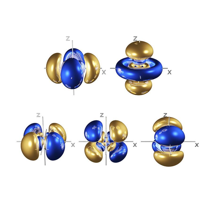5d Electron Orbitals Photograph
