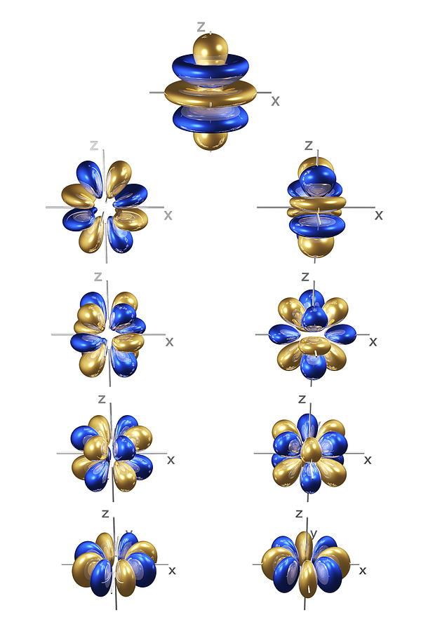5g Electron Orbitals Photograph