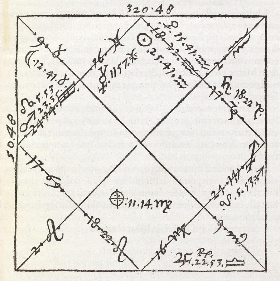 Astrology Chart, 16th Century Photograph