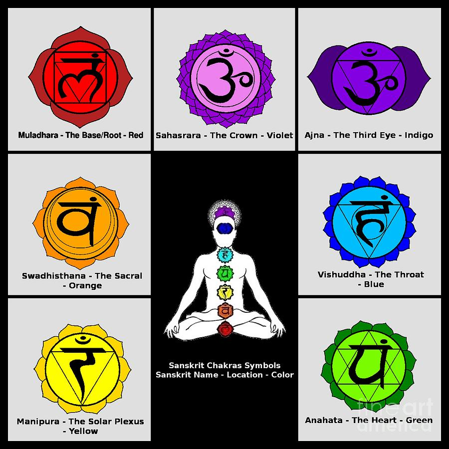 Sadhana on Pinterest | Yoga, Meditation and Chakras