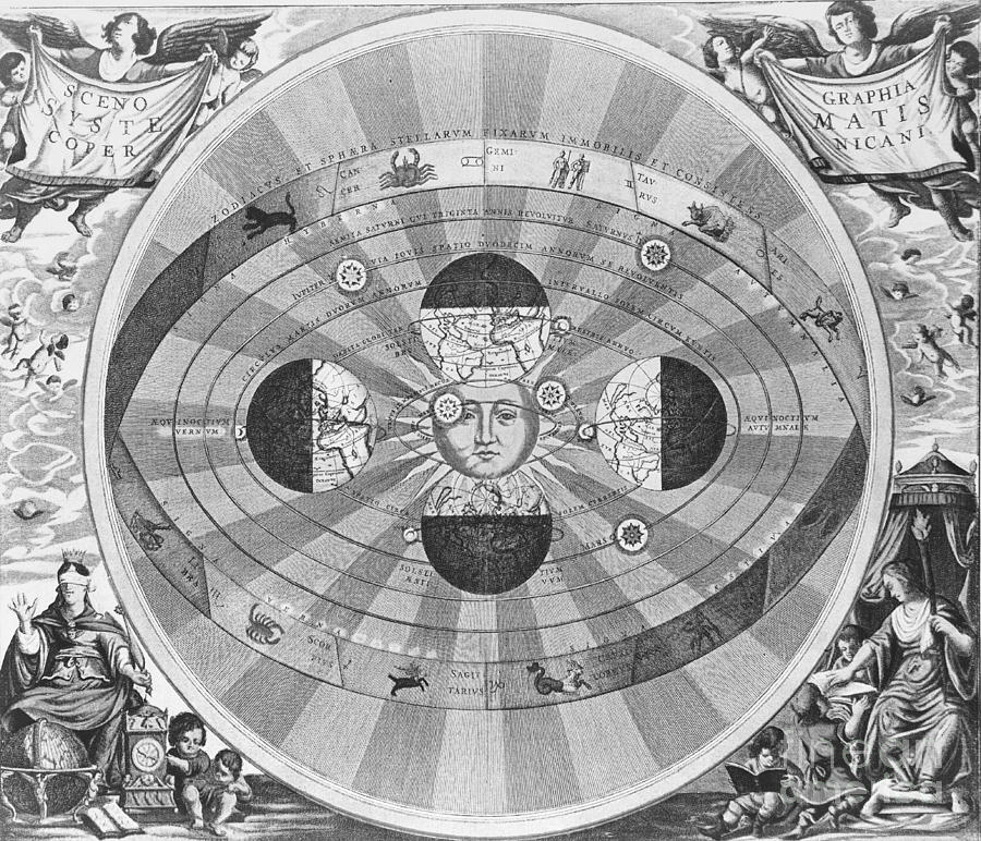 Copernican World System, 17th Century Photograph  - Copernican World System, 17th Century Fine Art Print