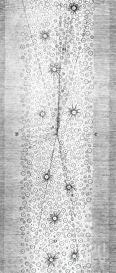 Herschels Milky Way, 1784 Photograph