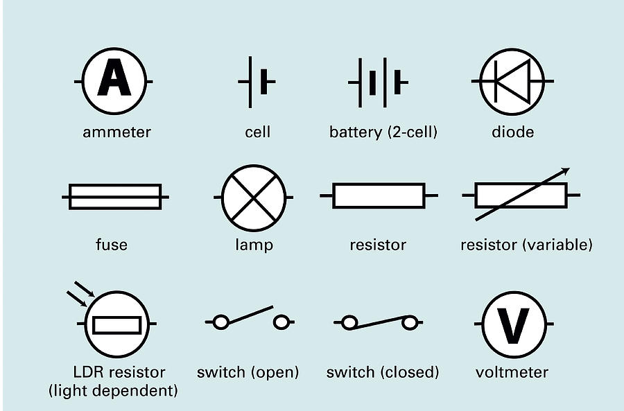 standard electrical circuit symbols photograph by sheila terry Standard Electrical Symbols bs electrical schematic symbols