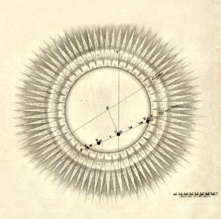 Transit Of Venus, 1761 Photograph