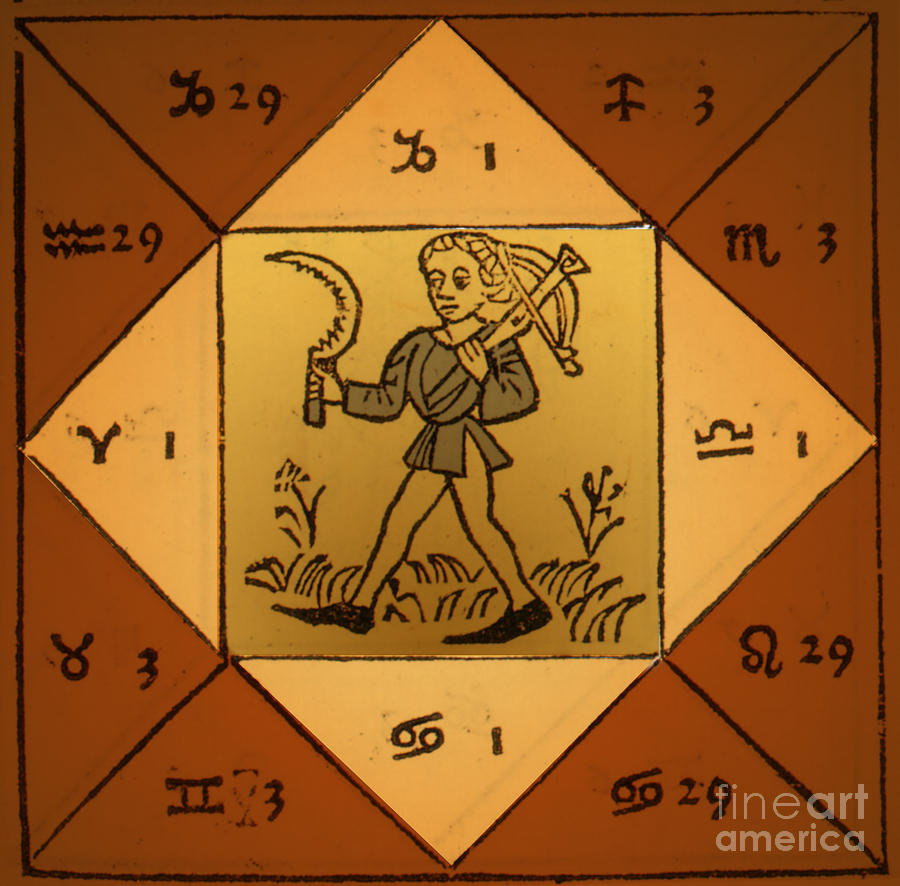 Horoscope Types, Engel, 1488 Photograph  - Horoscope Types, Engel, 1488 Fine Art Print