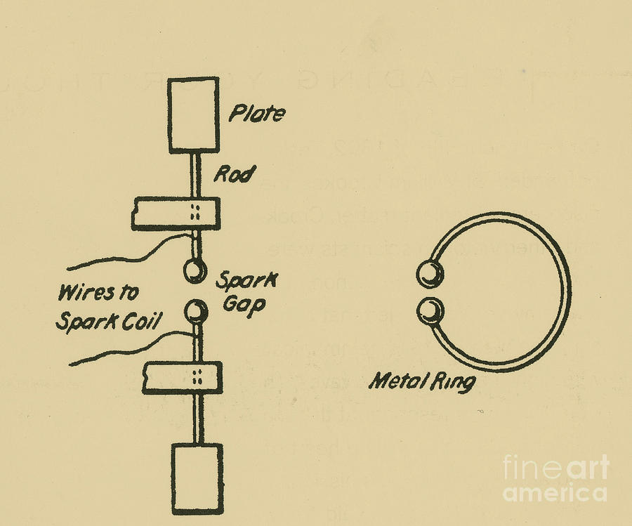 Illustration Of Hertzs Oscillator Photograph